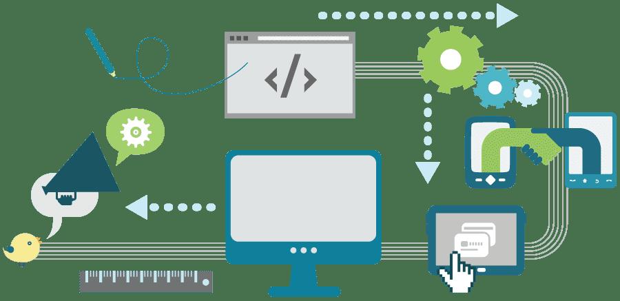 Make your website efficient Section